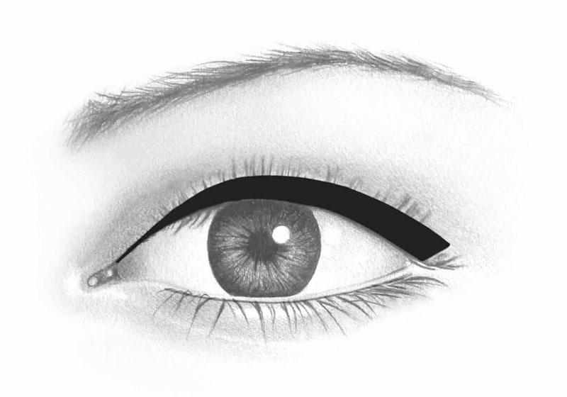 contour des yeux large